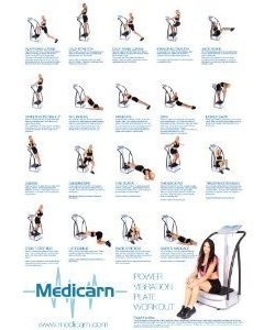 Medicarn Vibration Plate Exercises Poster