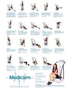 Medicarn Vibration Plate Exercises Poster